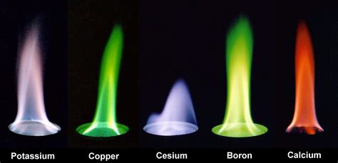 different color flames science visualized color of various elements as
