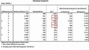 Mittelwert Berechnen Spss : einfaktorielle varianzanalyse mit messwiederholung ~ Themetempest.com Abrechnung