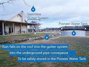 Free Rainwater Harvesting Guides In Texas
