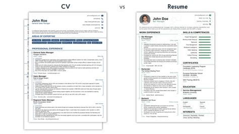Cv Or Resume by What Is The Difference Between Cv And Resume Quora