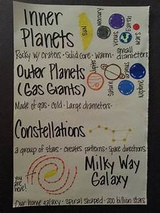 Anchor Chart For Solar System