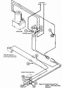 Where Can I Find A Wiring Diagram For A Trim Pump With A