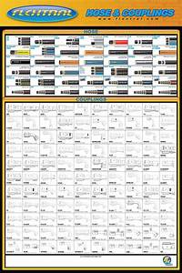 O Ring Conversion Chart Resources Flextral Hydraulic And Industrial Hose Products
