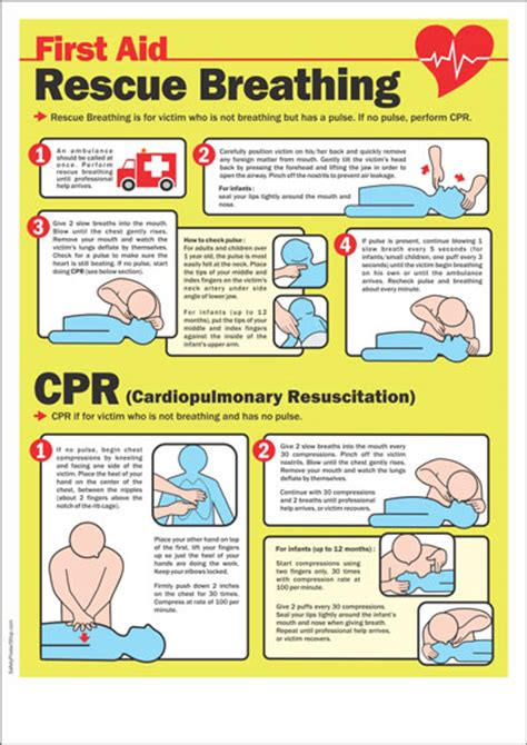 aid poster rescue breathing  cpr safety