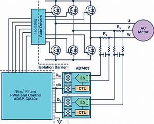 Using Sense Resistors In Motor Control