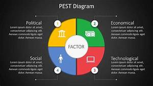 venn diagram image pest analysis diagram powerpoint ppt template slide ocean