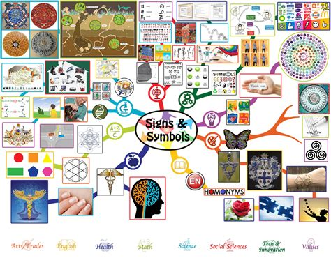 signs  symbols lesson plan  shared education