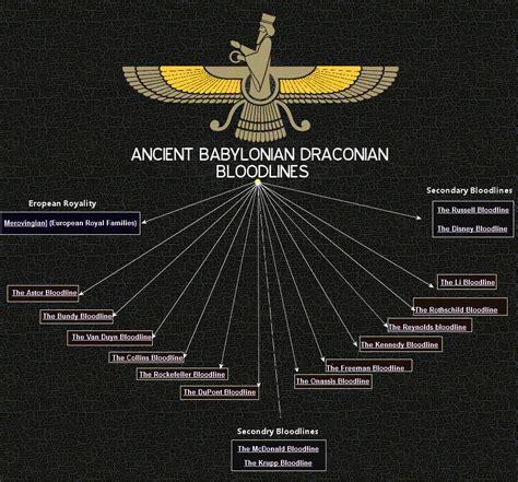 illuminati 13 bloodlines globalwatchman on the lookout april 2014