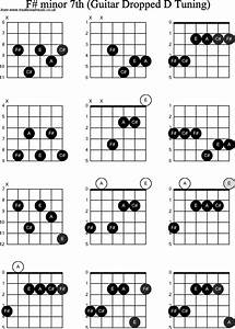 Chord Diagrams For Dropped D Guitar Dadgbe   F Sharp Minor7th