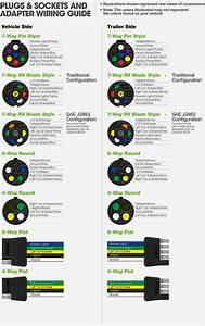 7 Pin Trailer Wiring Diagram Ford