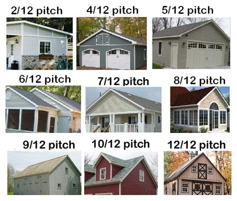 greenotters manufactured home reviews   eaves