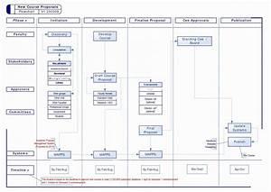 Hip Pain Location Diagram  U2014 Untpikapps