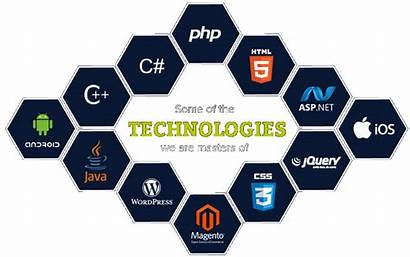 Development Web Website Services Technologies Technology Company