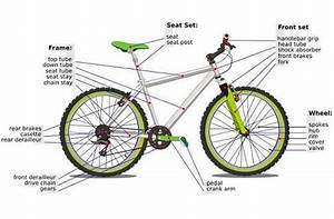 Mountain Bike Parts Diagram