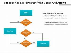 Process Flow Diagram Yes No