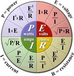ohms law amps volts watts relation delabs