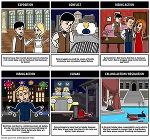 The Great Gatsby Plot Diagram Storyboard By Rebeccaray