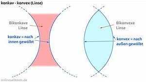 Konvex Konkav Berechnen : konkav konvex flatland surfaces in theory pinterest ~ Themetempest.com Abrechnung