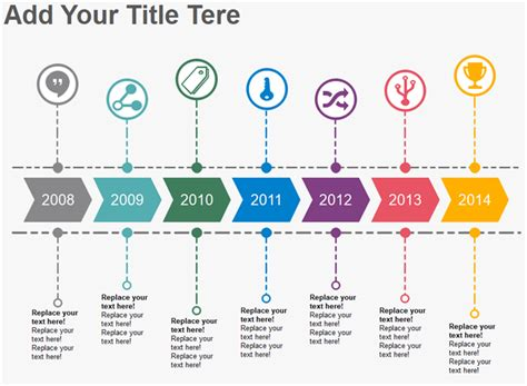 visio timeline template visio timeline template alternatives popular choices visio like