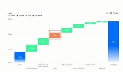 Waterfall Bi Power Desktop Trellis Summary Featured