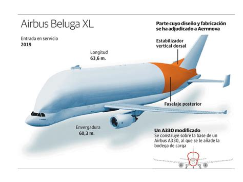 Modification Réservation Air by Aernnova Fabricar 225 Parte Nuevo Beluga Xl Para Airbus Y
