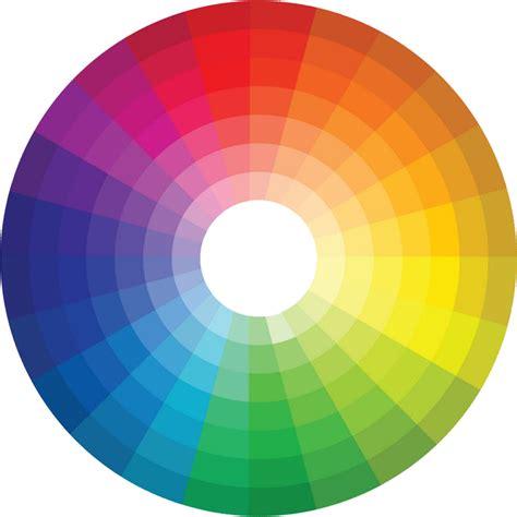 Krāsu aplis