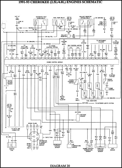 wiring diagram 2000 jeep wrangler best site wiring harness