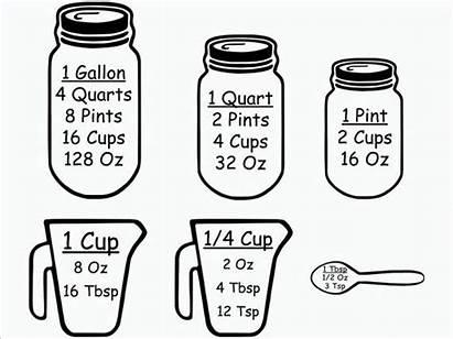 Svg Chart Cricut Jar Mason Conversion Measurement
