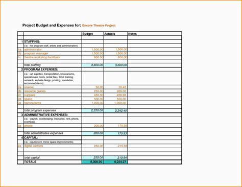 Project Management Budget Planning
