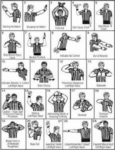 Wrestling Cheat Sheet - Scituate Youth Wrestling Club