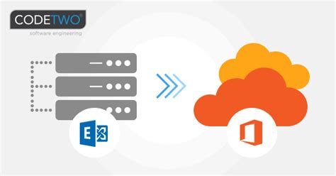 Office 365 Migration Tools by Office 365 Migration Software