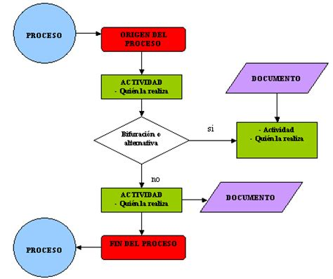 Dropbox Resumen Bancario by Base De Datos