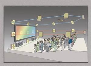Diagram For Surround Sound System