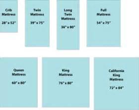 Twin Bed Mattress Size Chart