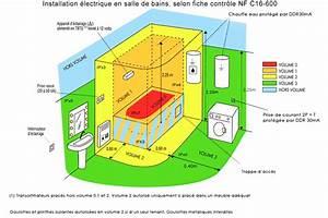 electricite dans la salle de bains With volume salle de bain electricite