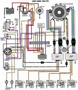 Diagram 1996 Evinrude Wiring Diagram Full Version Hd Quality Wiring Diagram Rewiringk Mormilearredamenti It