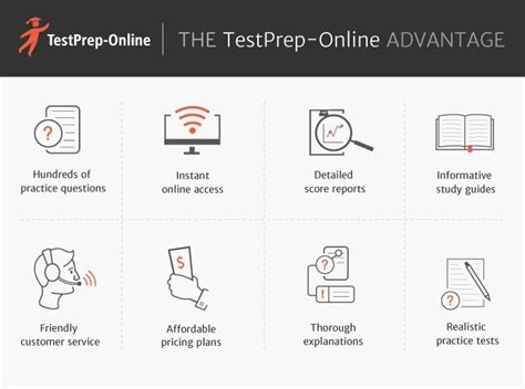 Accuplacer English Placement Test Practice Testpreponline