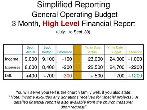 managing church finances