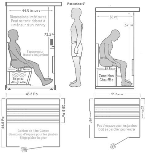 Guide Pour L'achat D'un Sauna