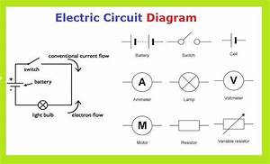 Circuit Flow Chart  U2013 Flowchart Editor And Debugger In Tina