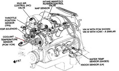 similiar 1998 chevy blazer engine diagram keywords chevy blazer engine diagram 2003 chevy impala exhaust system diagram