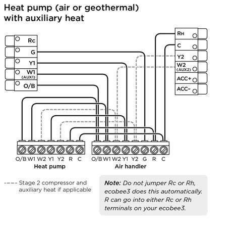 Ecobee Wiring Diagrams Support