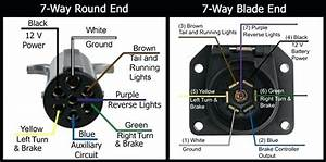 6 Way Trailer Plug To 7 Wiring Diagram
