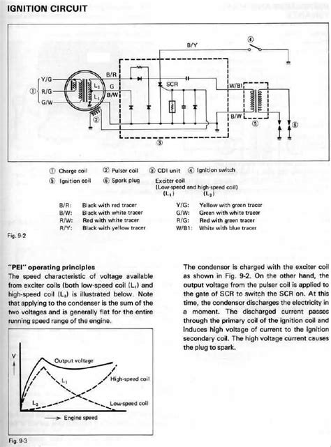 gt500 electrics some trouble shooting charts and wiring diagram suzuki two strokes