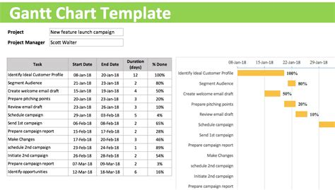 project tracking template free excel project tracking template orangescrum