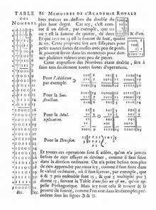 Syst U00e8me Binaire  U2014 Wikip U00e9dia