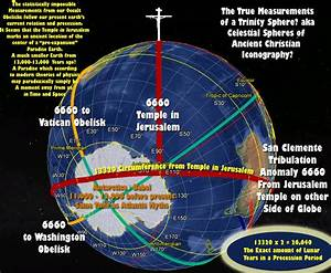 Celestial Spheres And Globes Of Creation Decoded  Space