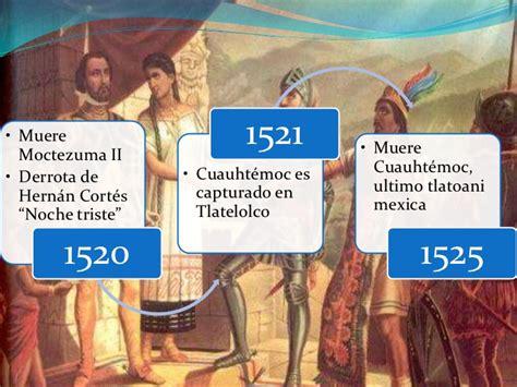 cuales los acontecimientos importantes el romanticismo contexto hist 243 y