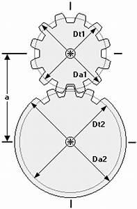 Gefälle Berechnen Formel : modellbau antriebe und getriebe eisenbahnmodelltechnik ~ Themetempest.com Abrechnung
