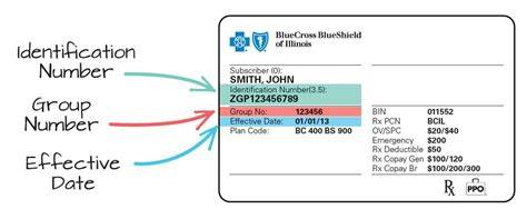 2 uick guide to blue member id cards overview bluecard® is a national program through the blue cross and blue shield association (bcbsa), an association of independent blue cross® and blue shield® plans, that enables enrollees of one commercial bcbsa plan to obtain health care service benefits while traveling or living in another Blue Cross and Blue Shield of Illinois